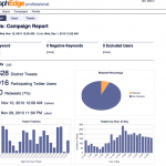 Graphedge Offers Detailed Twitter Analytics and Follower Analysis [Product Review]
