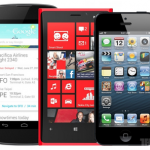 Your Smart Phone & Your Productivity: Pros and Cons